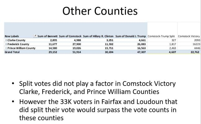 ppt-19-other-counties